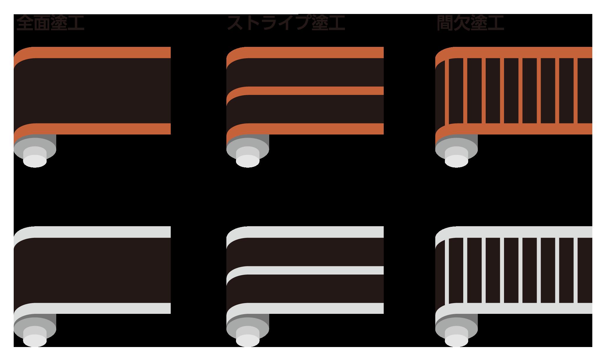 特殊なパターンで塗工したい