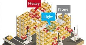 在庫管理の自動化に活用されるセンサー技術